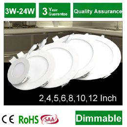 round LED Panel Downlights